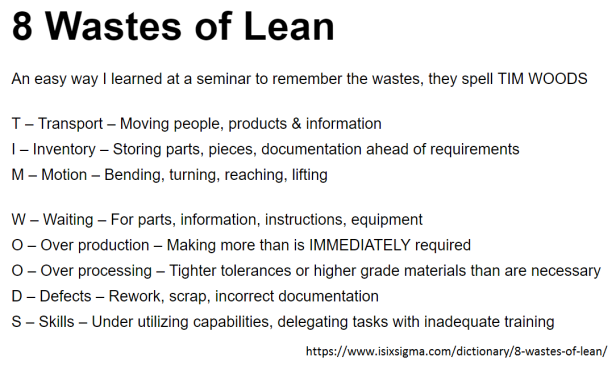 8wastesoflean.png