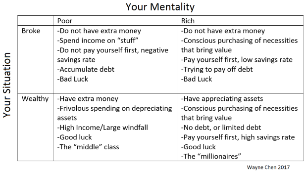 situation-vs-mentality-table