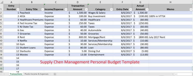 Personal Cash Flow Template – Supply Chen Management