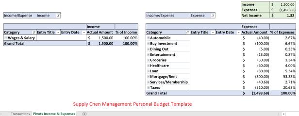 SCM_Personal_Budget_2