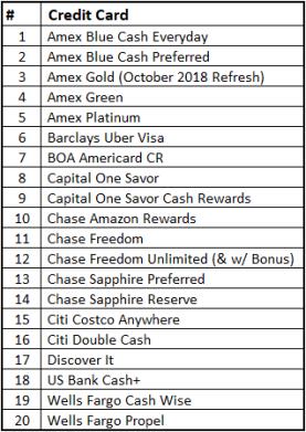 Nov18CC_List